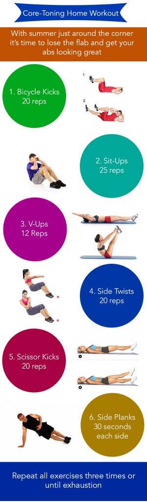core toning home workout