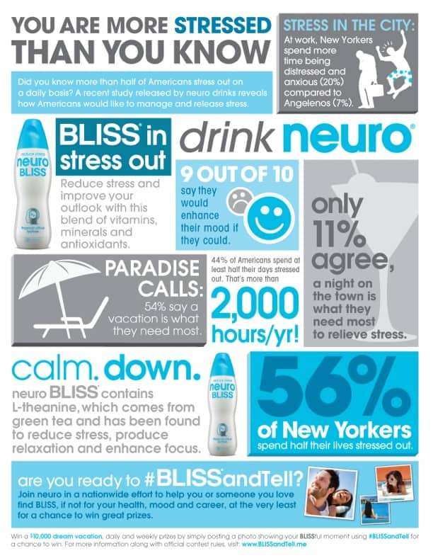 #BlissandTell Info Graphic - Reduce Stress