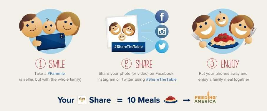 As part of the #ShareTheTable initiative, Barilla will provide 10 meals to Feeding America– a nationwide nonprofit organization that helps feed communities across America– for every #ShareTheTable photo shared on Facebook, Instagram, or Twitter.
