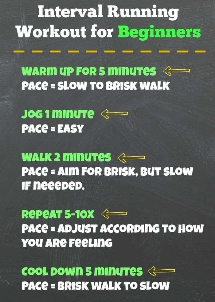 Interval Running for Beginners