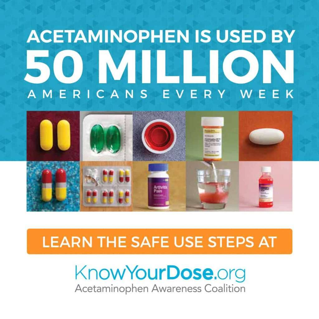 Acetaminophen is Used by 50 Million