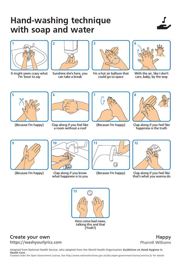 Create Your Own Hand Washing Song